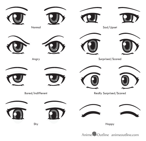 Anime eye expressions examples of how to draw