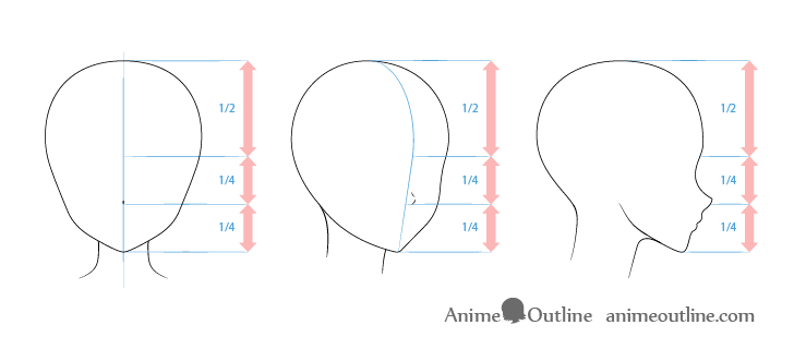 Anime nose drawing different views