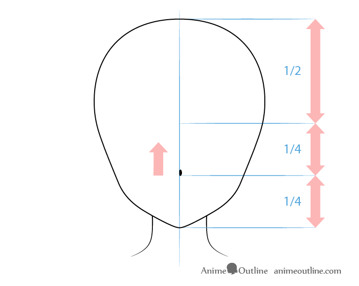 Anime nose drawing positioning