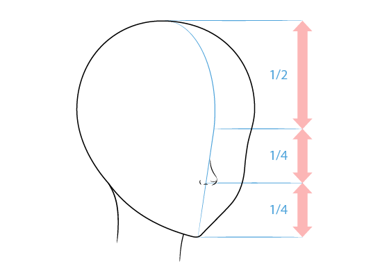 Anime nose on head drawing