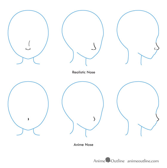 How To Draw Anime Noses