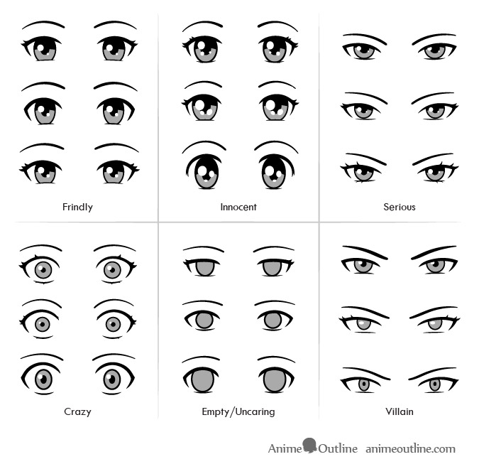 Anime Eyes Showing Different Types Of Personalities