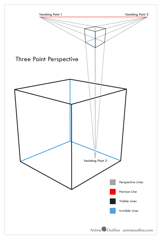 Three point perspective drawing examples