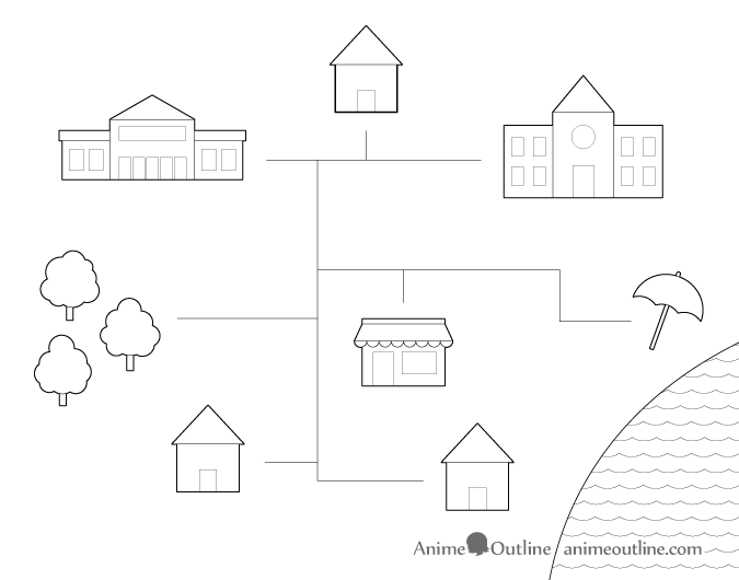 Town map drawing with icons