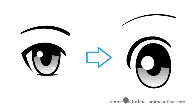 Anime eye comparison