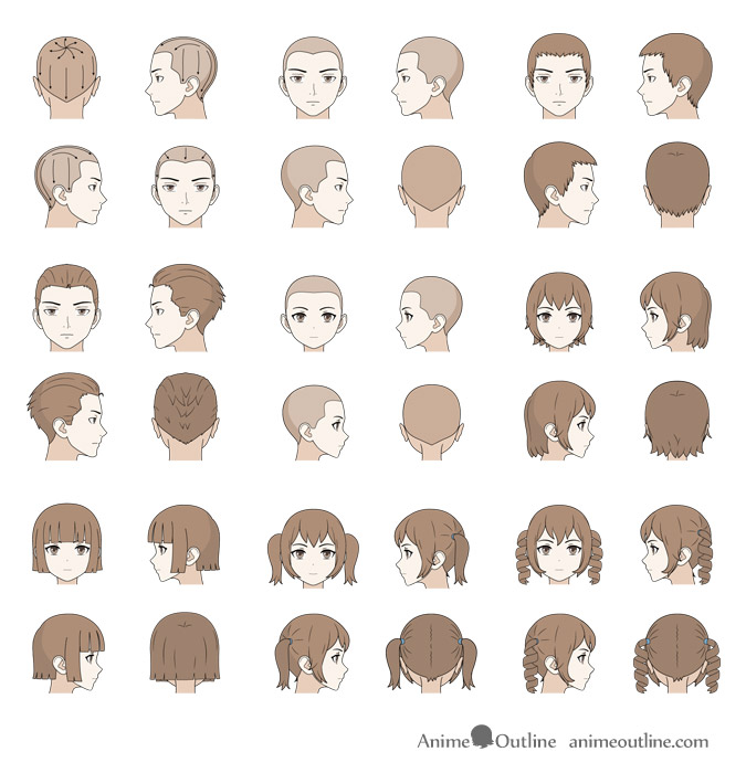 Anime hair and heads different views