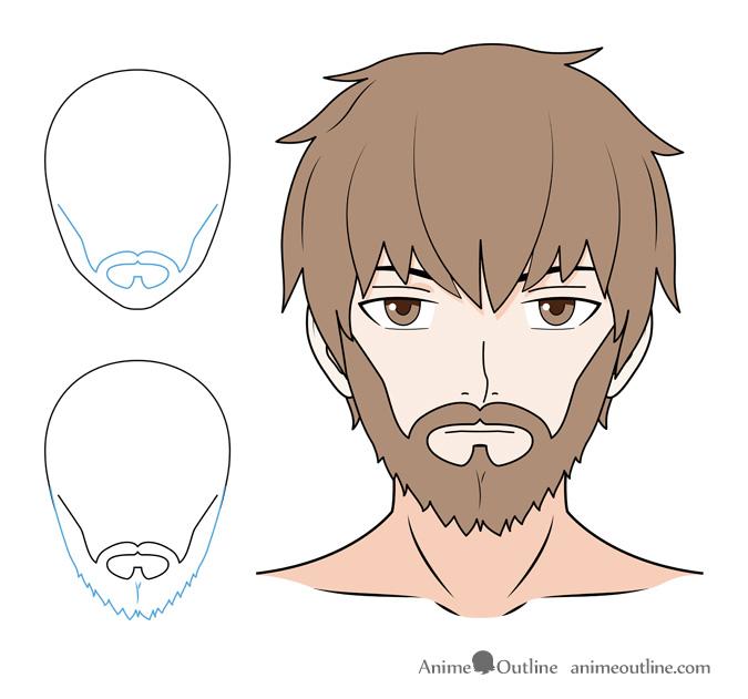 Anime full beard drawing