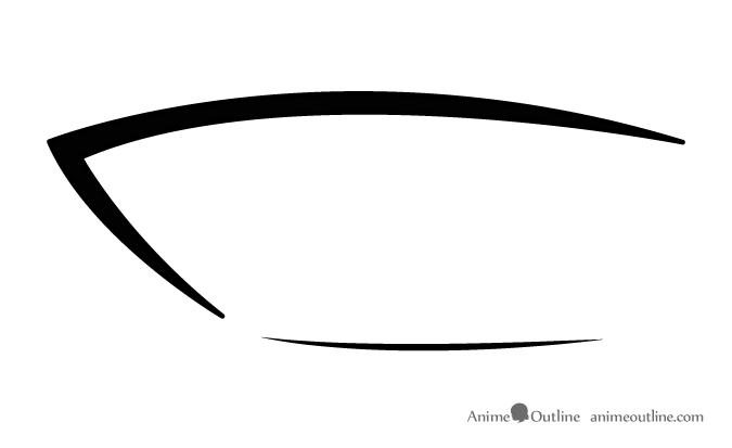 Anime male eye outer shape