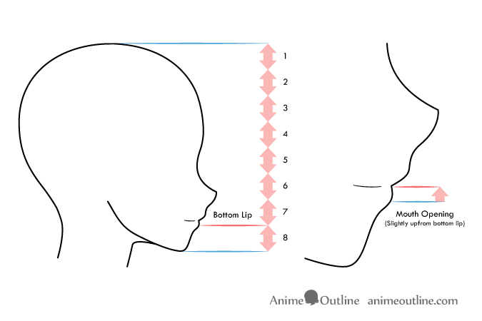 how to draw anime male face side view