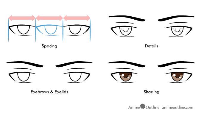 4 step drawing of anime male eyes