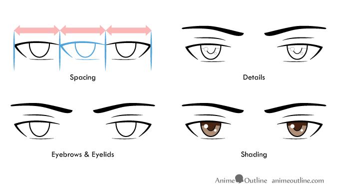 Male Anime Eyes