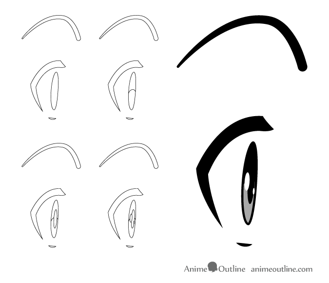 How to Draw Anime & Manga Eyes - Side View - AnimeOutline