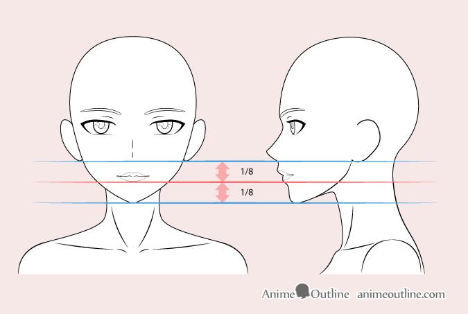 Anime woman lips drawing