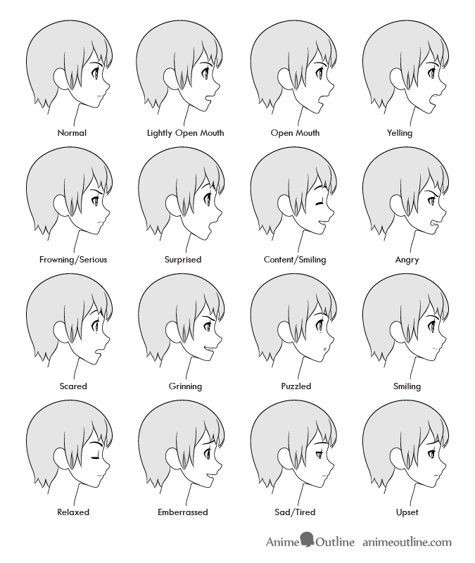 Anime girl face expressions side view