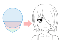 Beginner Guide to Drawing Anime & Manga