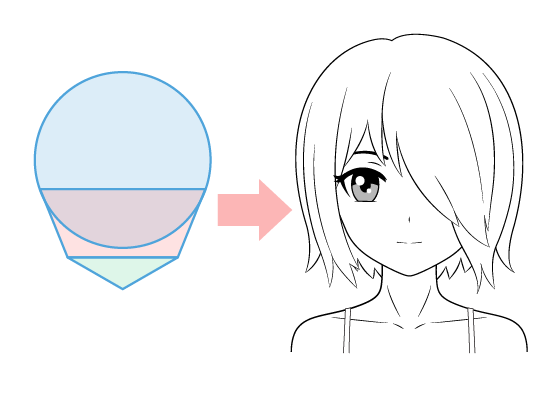 Anime head from basic shapes