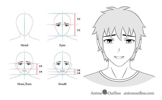 Anime male embarrassed facial expression
