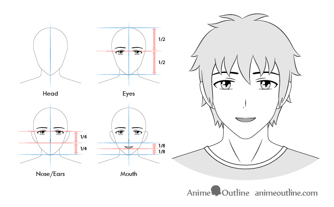 Anime male enthusiastic facial expression
