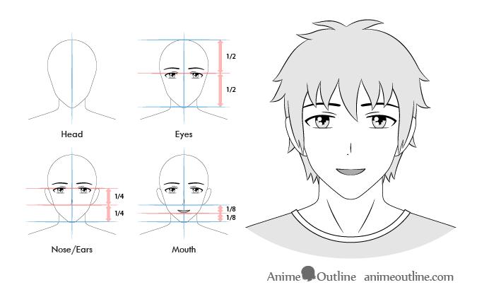 Anime male enthusiastic facial expression