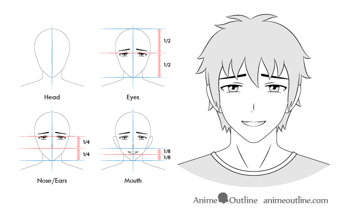 Anime male gloating facial expression