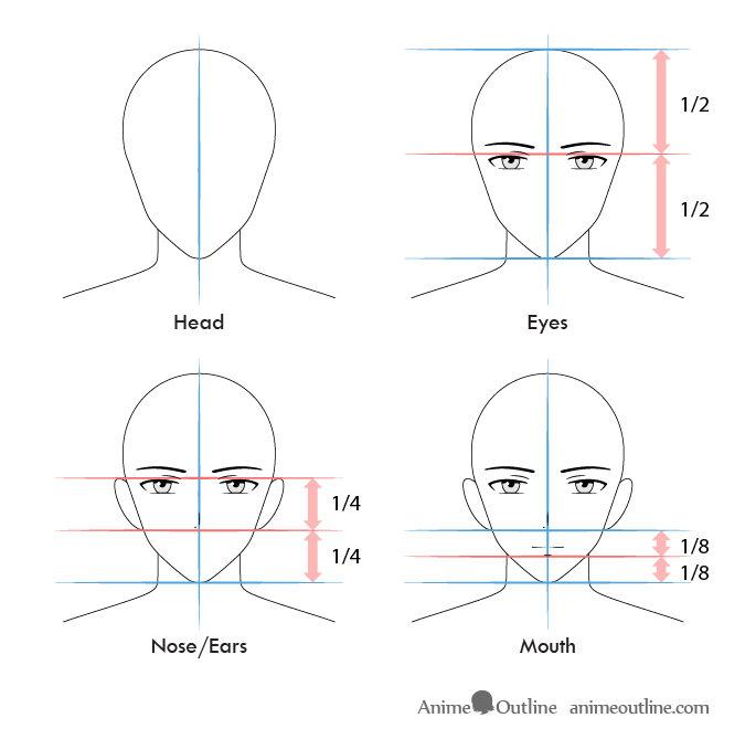 Anime male face proportions and step by step drawing