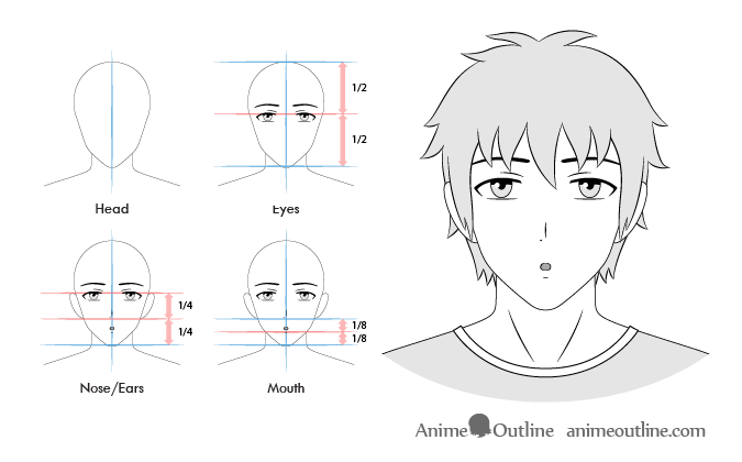 Anime male puzzled facial expression