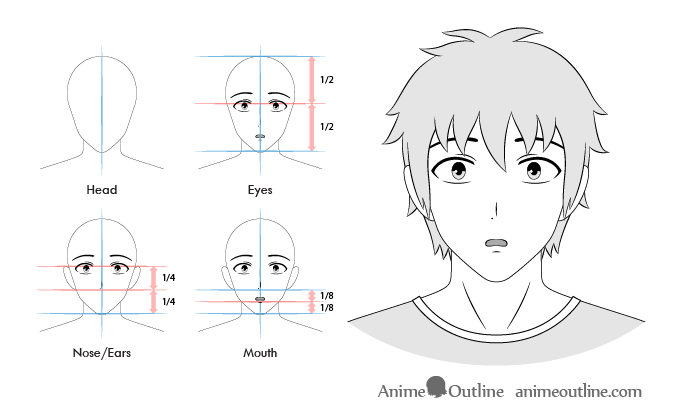 Anime male scared facial expression