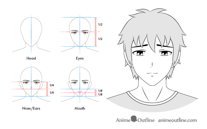 Anime male upset facial expression