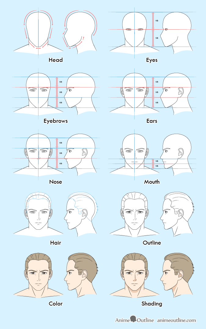 Anime man face step by step drawing