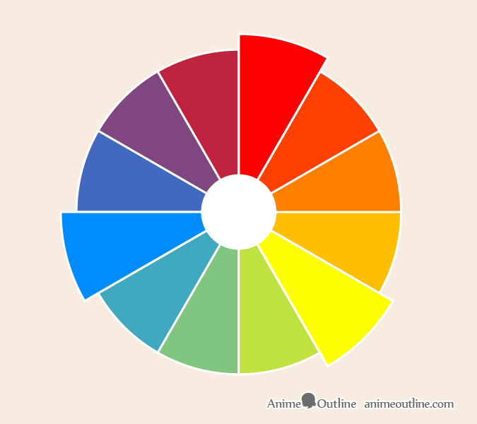 Primary colors color wheel
