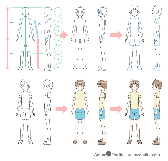 Anime boy full body drawing step by step