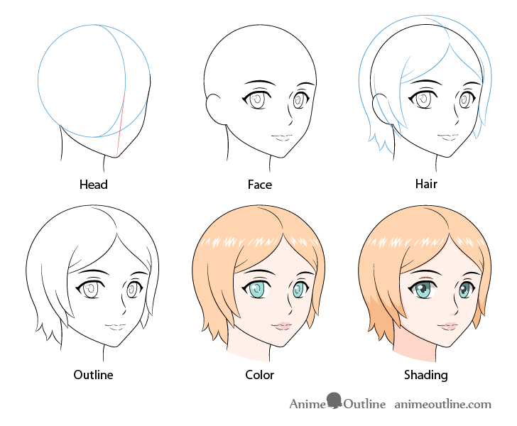 Anime female face 3/4 view drawing step by step