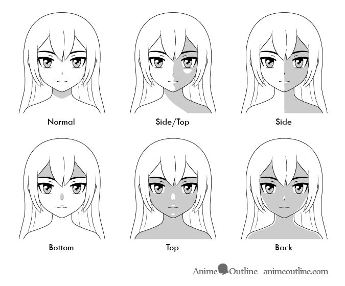 Anime face shading different lighting