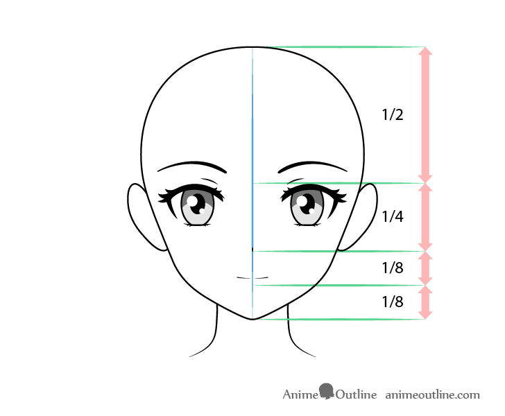 Anime face drawing proportions