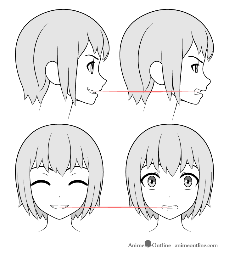 Anime teeth drawing alignment