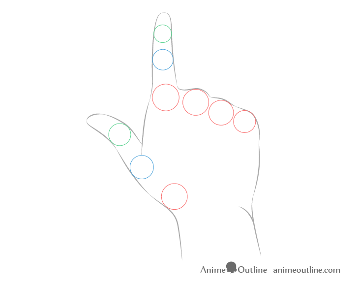 Finger pointing away hand joints drawing