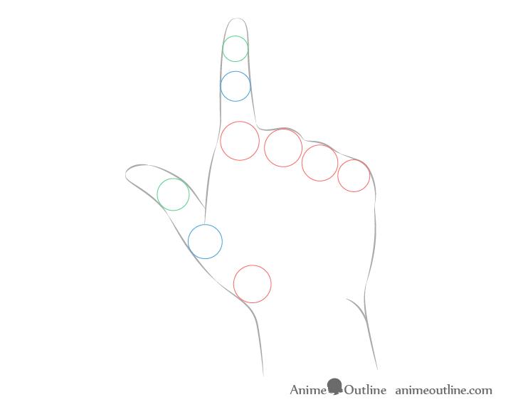 Dedo señalando las articulaciones de la mano dibujo