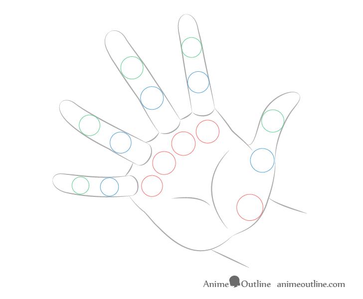 Dibujo de juntas de fundición a mano