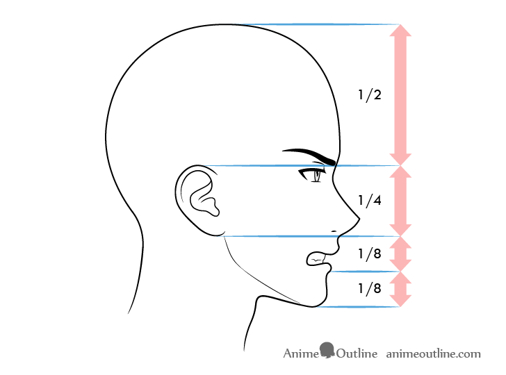 Anime male face proportions side view angry expression