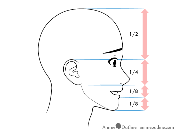 Anime male face proportions side view embarrassed expression