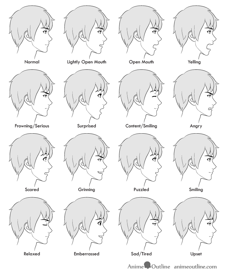 Anime male facial expressions side view drawing