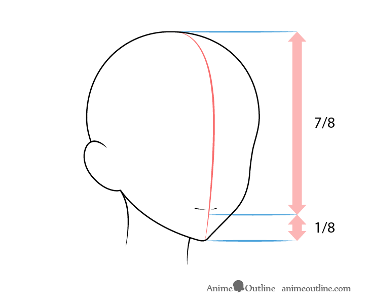 Anime mouth 3/4 view drawing