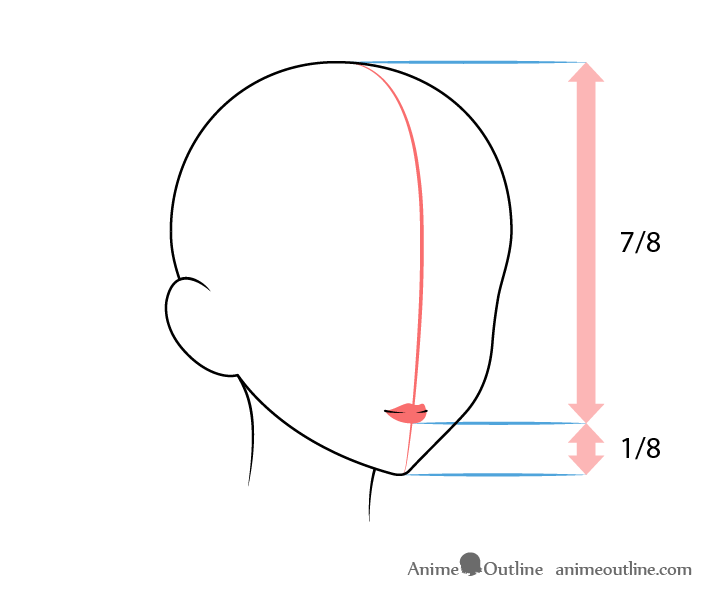 Anime mouth 3/4 view drawing with lips