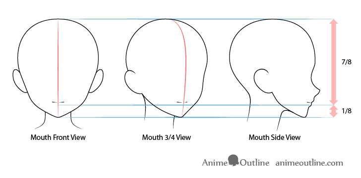 Anime mouth drawing different views