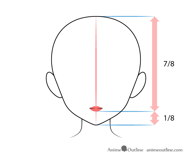 Anime mouth front view drawing with lips