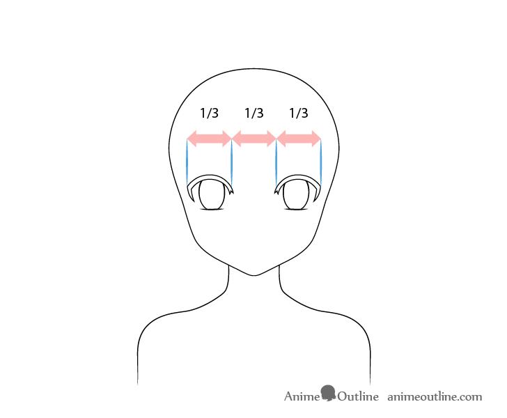 Anime panda girl eye spacing drawing