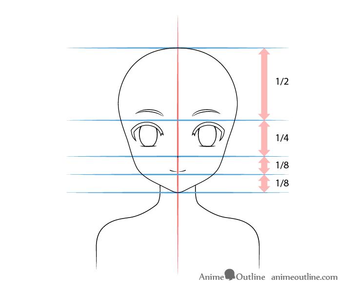 Anime panda girl mouth drawing